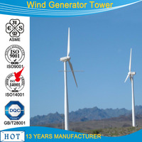 100kw vertical axis wind turbine with low price