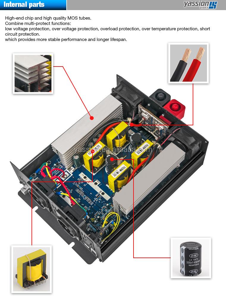 HTB1mHiZKpXXXXbnXVXXq6xXFXXXv dc 12v ac 220v 2500w modified sine wave power inverter circuit