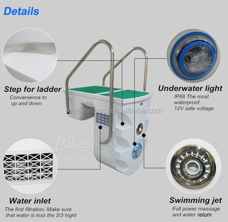 China Factory Wholesale Pikes Compact Water Filter Bag Wall-Hung Pipeless Swimming Pool Filter