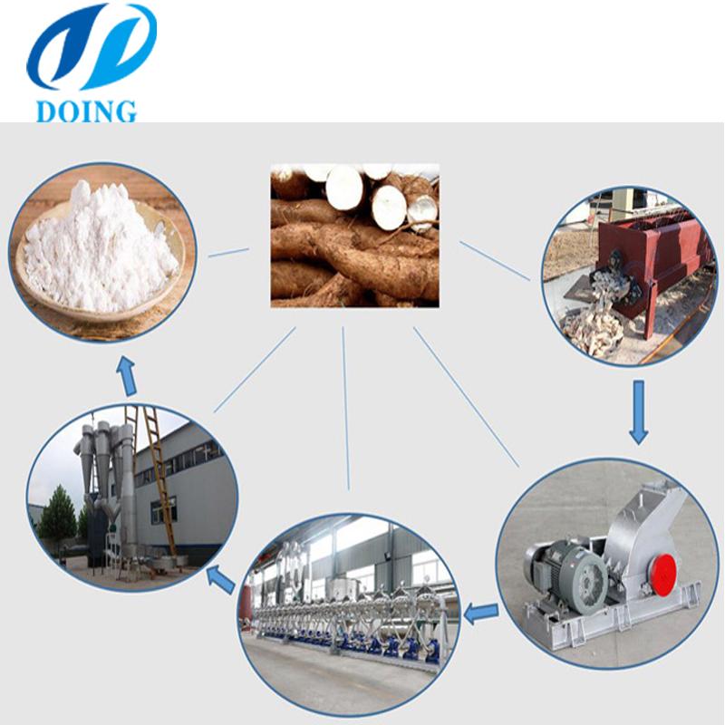 Cassava starch processing line