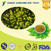 Cats claw Extract /Ranunculus ternatus thunb treating Crohn's disease