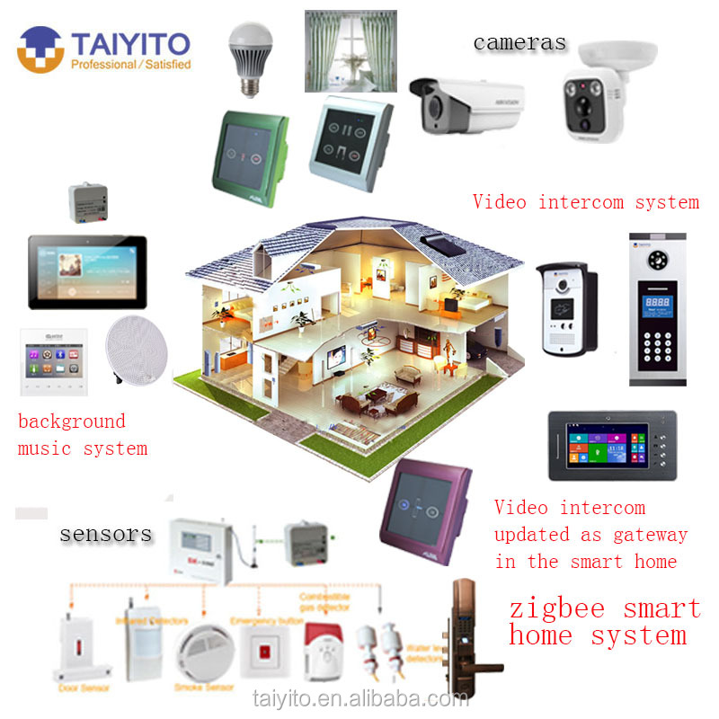 tyt app controlled for domotica zigbee smart home automation system buy zigbee smart home. Black Bedroom Furniture Sets. Home Design Ideas