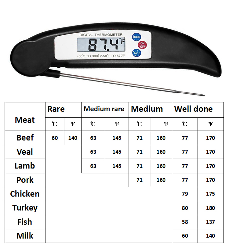 Grill Thermometer Digital Meat Food Thermometer Electronic Digital Thermometer