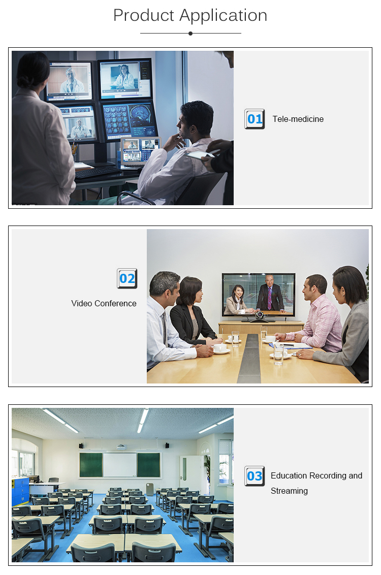 Ip Based Video Conferencing Software Free
