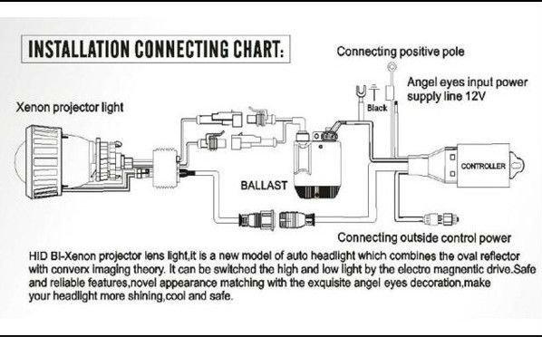 Eagle Eyes Headlights Wiring Diagram | Wiring Diagram