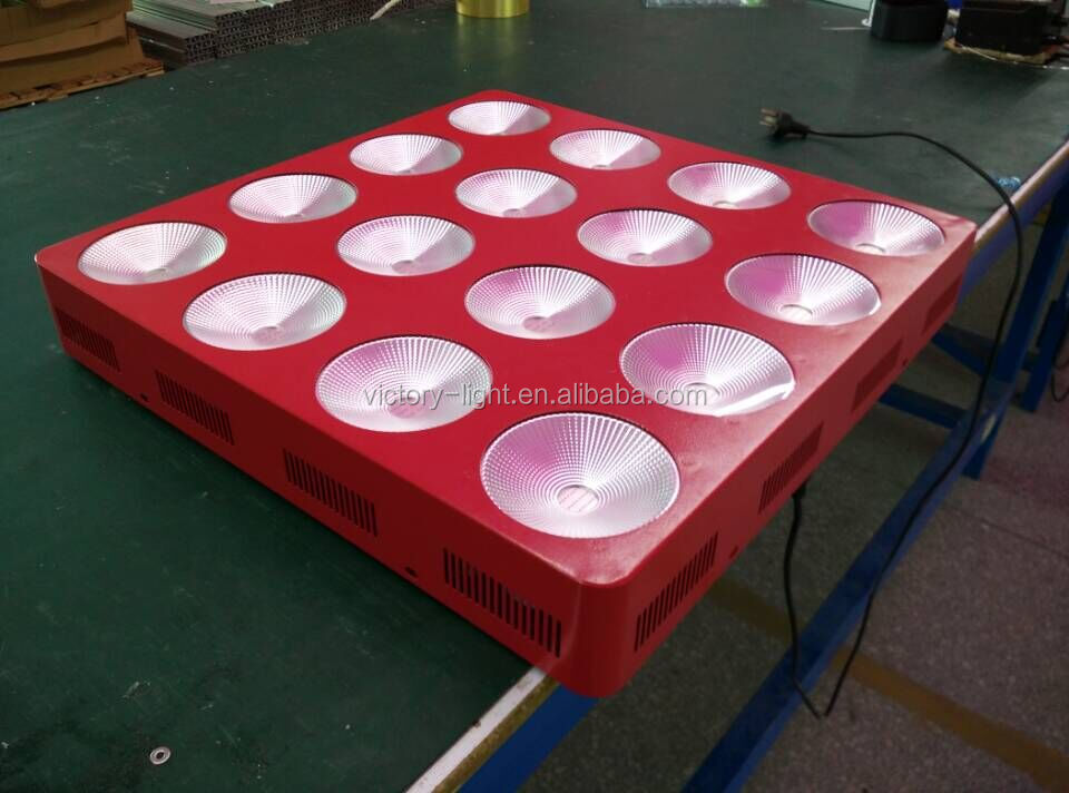1200w Hans Panel Led Grow Light Led Grow Light Review Modular ...