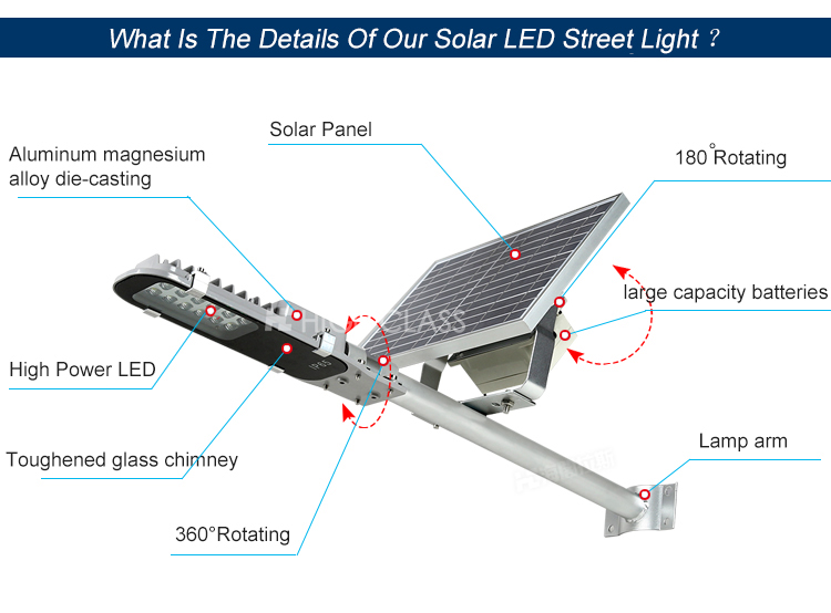 12w solar panel IP65 outdoor Waterproof integrated led streetlight housing