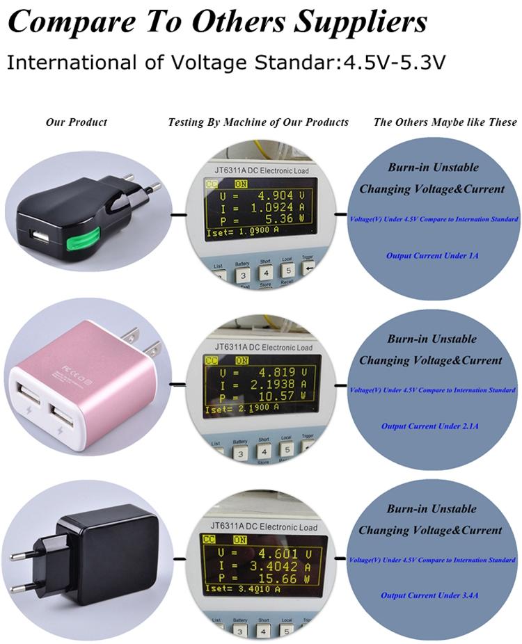 Desain Kreatif Eropa Plug Micro USB Dinding Charger Output 5 V 1A/5 V 2.1A Universal Single Usb Perjalanan charger