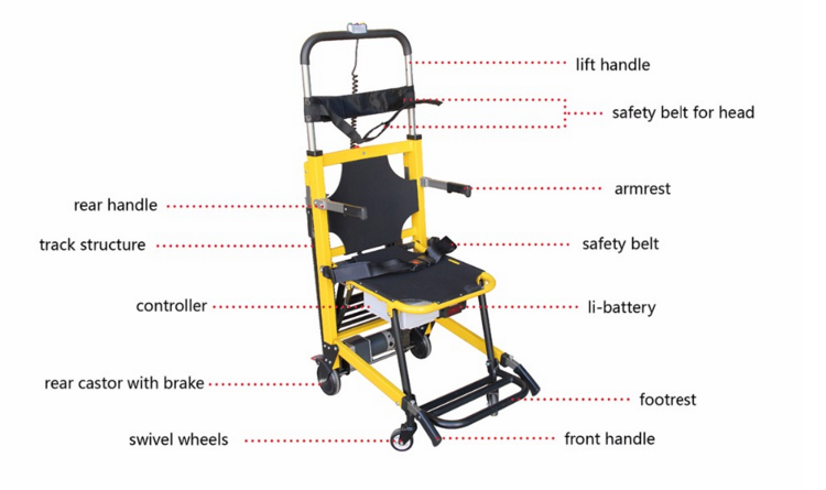 Electric stair climbing wheelchair foldaway motorized for Motorized stair chair lift