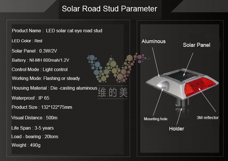 Honesty Red Color Waterproof Led Cat Eye Aluminous 3m Reflective Solar Road Stud For Sale Back To Search Resultssecurity & Protection Roadway Safety