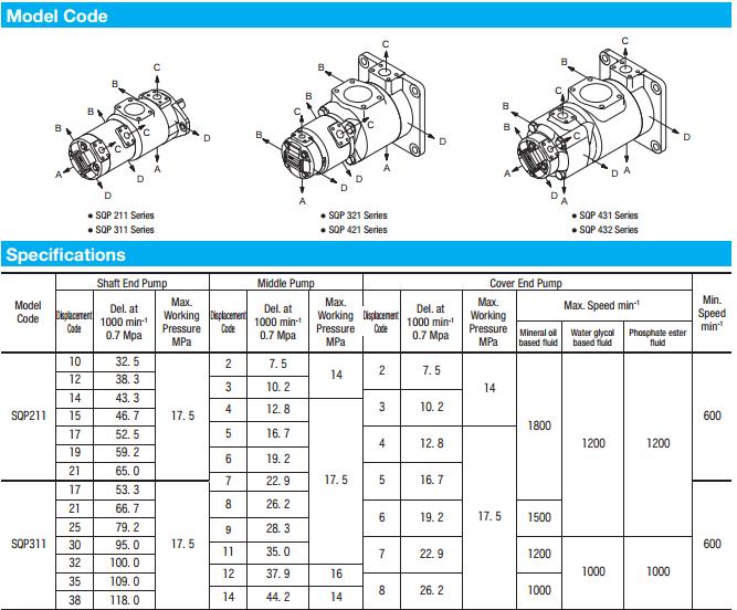 SQP hydraulic pump3.png