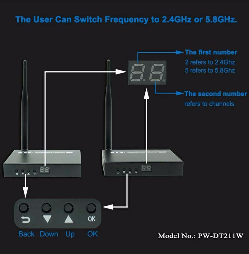 Pway 200m Wireless Video Hdmi Extender Transmitter