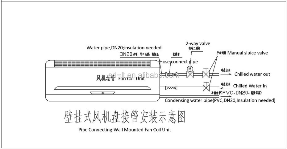 Wall Mounted Type Ceiling Chilled Water Fan Coil Unit For