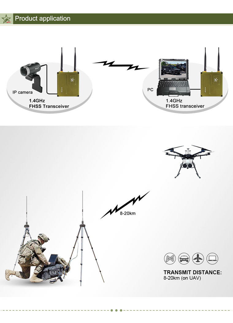 Adjustable Frekuensi RF Transmitter 10 KM Long Range Pemancar Wifi