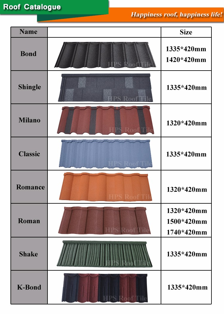 Lowes Roofing Shingles Stone Coated Steel Roofing Tile