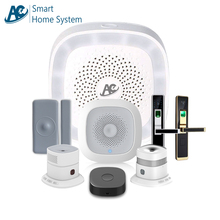 AC brand CE FCC RoHS APP control wifi Zigbee Zwave best complete home automation system