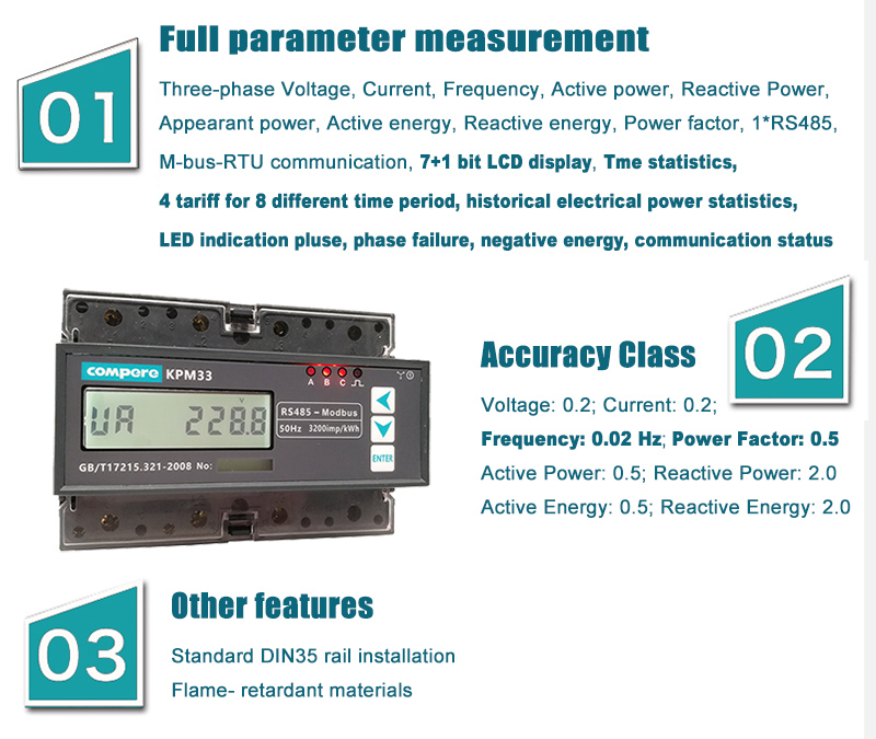 036886c5149e6d Three Phase DIN Rail Smart Digital Electric Energy Meter lcd display for  solar system