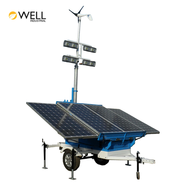 Buy Cheap China direct energy news Products, Find China direct
