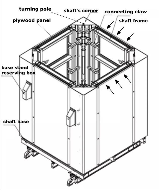 Labor Cost Amp Time Efficient Elevator Shaft Platform