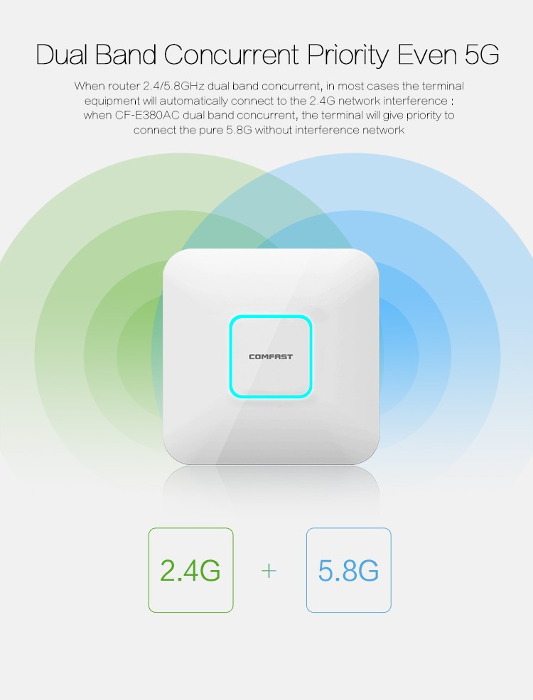 COMFAST CF-E380AC 1750Mbps Dual Band 802.11ac Indoor Wireless Access Point/Wireless WiFi AP/Wireless Ceiling AP
