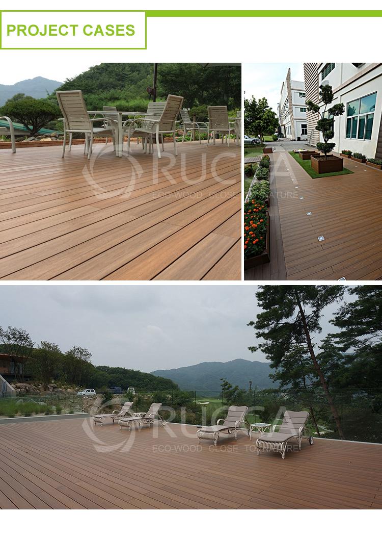 Rucca Co-Extrusie Wpc Plastic Composiet Varen Decking Vloeren Boards Materiaal