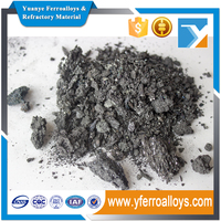 the best selling products Black Silicon Carbide Powder for industrial use
