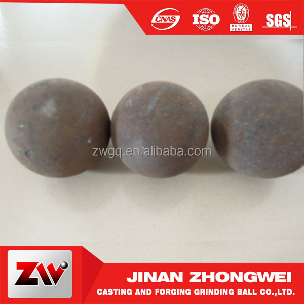 Laiwu material iball for ball mill