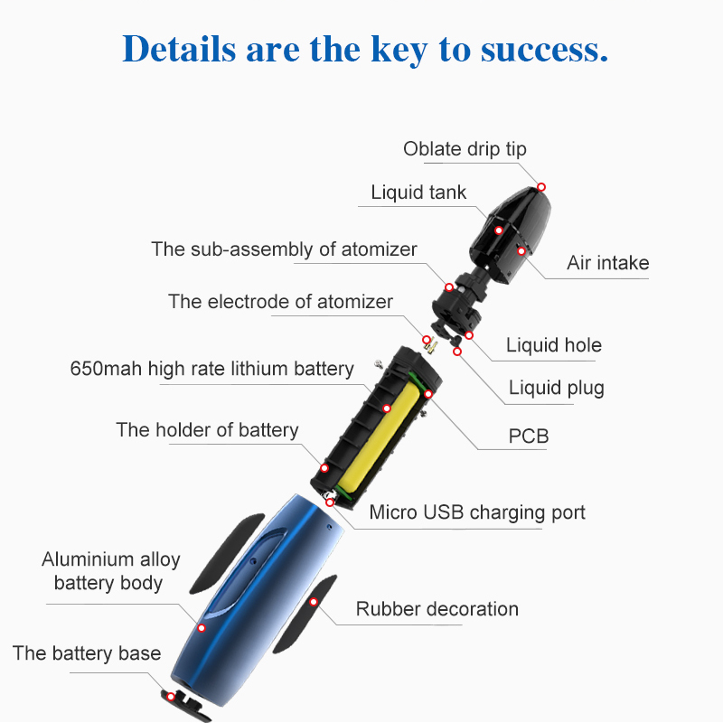 New Launch 2.0M l Colorful e cig Close System 650 Mah Pods System Vape Cool Design free vape pen starter kit By Rejoice