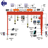 /product-detail/hot-sale-safe-load-moment-indicator-for-gantry-crane-60744273644.html