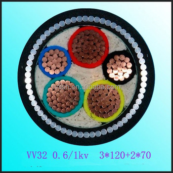 The hot selling 0.6/1KV copper XLPE insulated power cable flame resistance electric wire at best price for Middle east