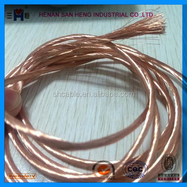 China Copper Winding Aluminum Wire, China Copper Winding Aluminum ...