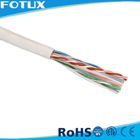 Hot Sale utp cat6 lan cable