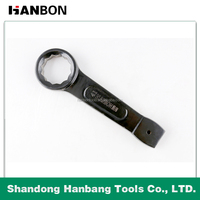 Slogging Ring Impact Wrench,Slogging Open Wrench