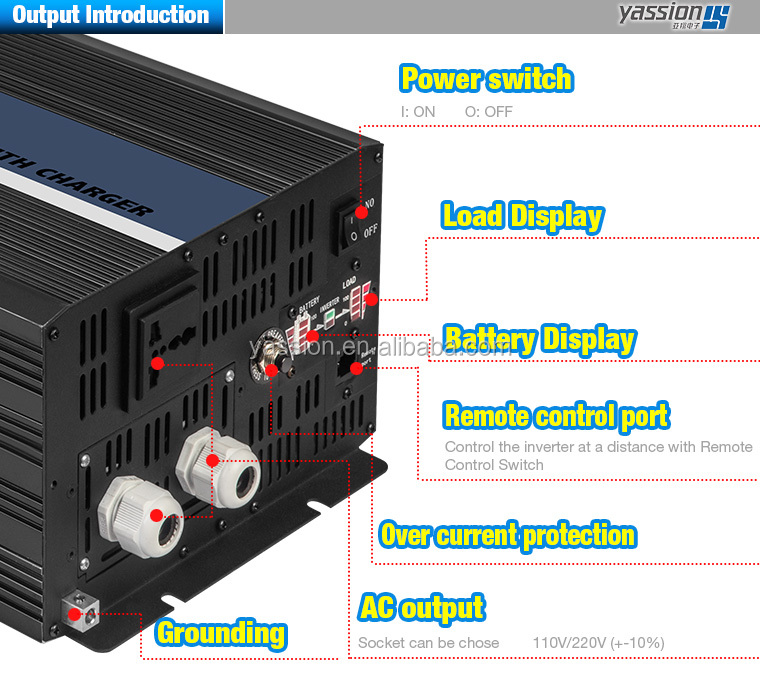 5000w 6000w power inverter dc 12v ac 220v circuit diagram, View inverter  circuit diagram, YASSION Product Details from Ningbo Yaxiang Electronic