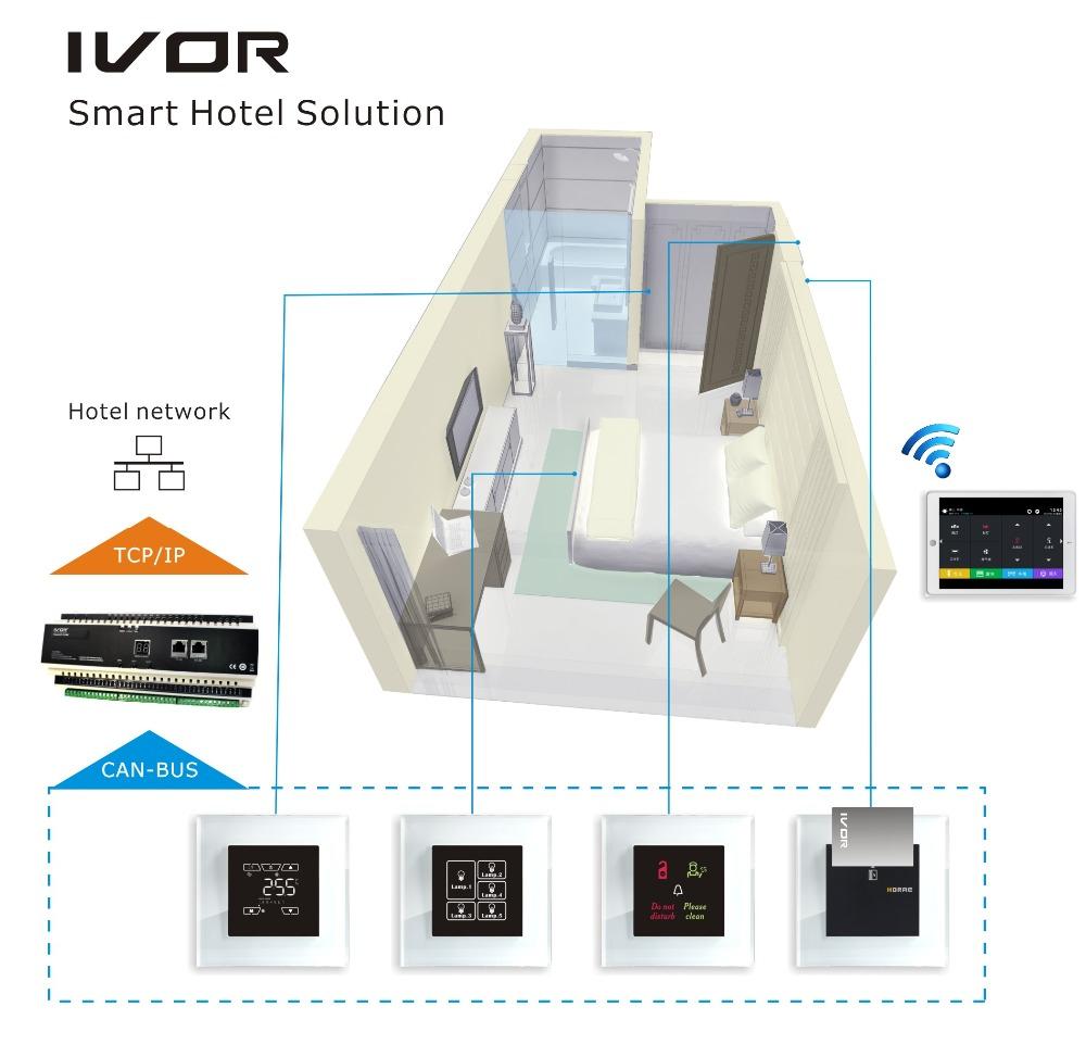 IVOR Hotel Guest Room Management System Home Automation Control System,  View Hotel Guest Room Management System, IVOR Product Details from  Guangdong