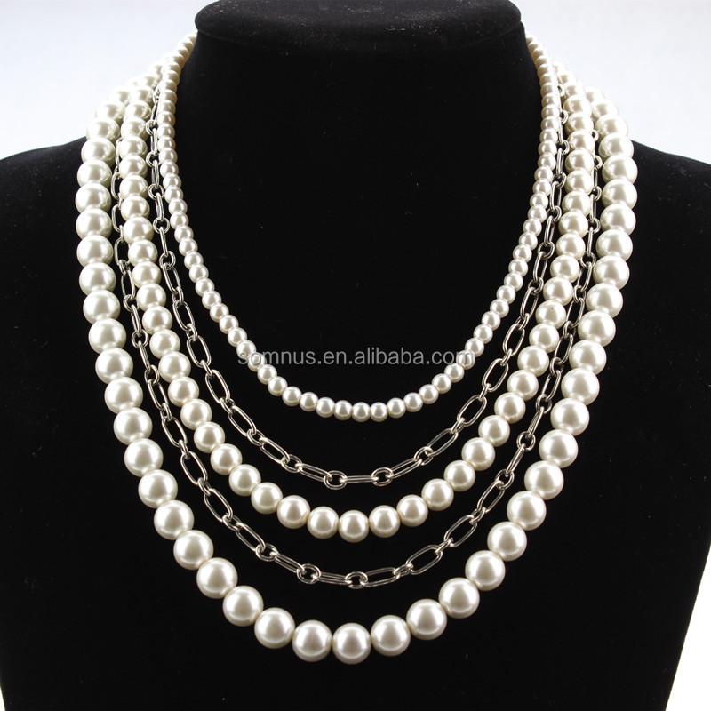 Fabriquer gros collier bijoux la mode - Fabriquer porte collier ...