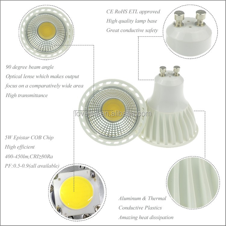 Dimmable Led 50w Halogen Replacement Cob 240v Ac Gu10 5000k Bulbs ...