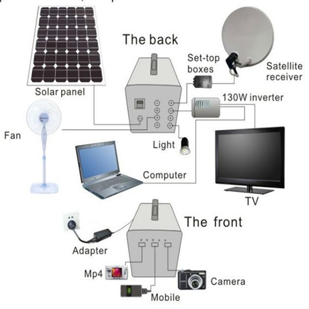 mindtech hot product DC 60w solar energy lighting system can load tv and fan for small home