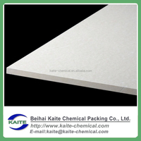 Calcium silicate board for fireplaces insulation/fireproof