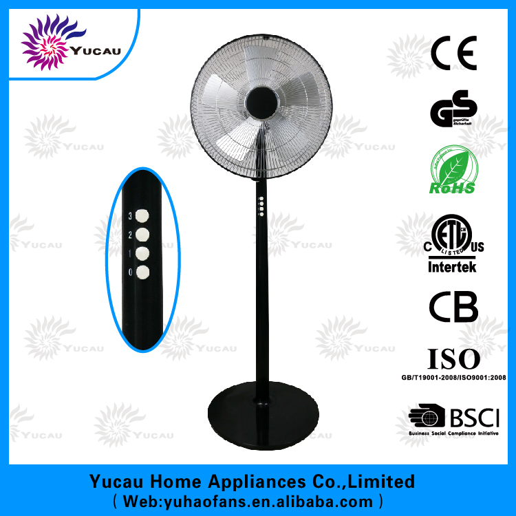 2017 Very Hot selling in Europe market, home appliances stand fan with 150pcs grille