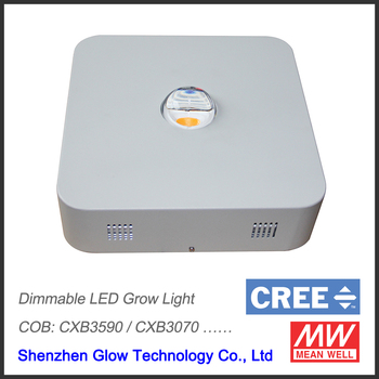 Dimmable Cxb3590 Led Grow Light Cob 0~90w With Daisy Chain ...