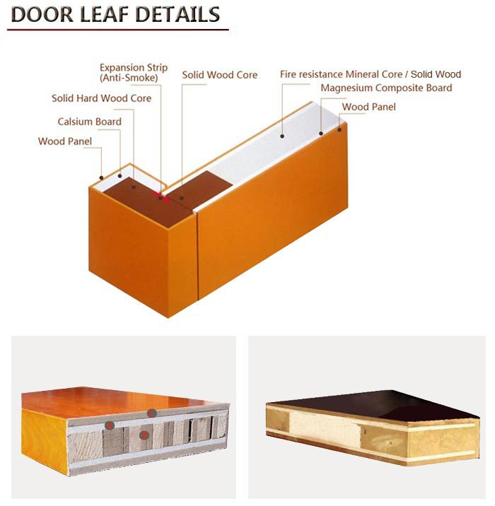 bs 476 tested 60 minutes wood veneer fire rated door buy veneer fire rated door veneer fire. Black Bedroom Furniture Sets. Home Design Ideas