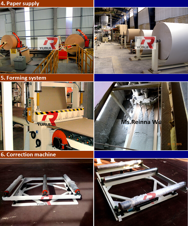 China Top Manufacturer Gypsum Board Machine( Hot Air,Hot Oil ...