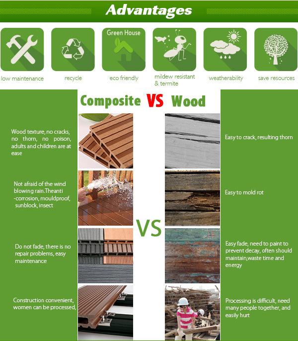 wood plastic composite decking board clipshidden fastenersnap clip