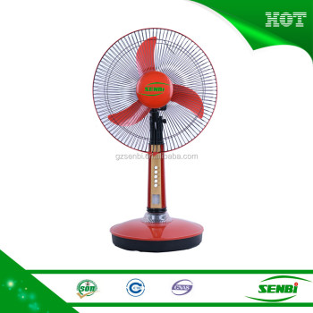 16'' rechargeable table fan motor winding machine rpm assembly ...