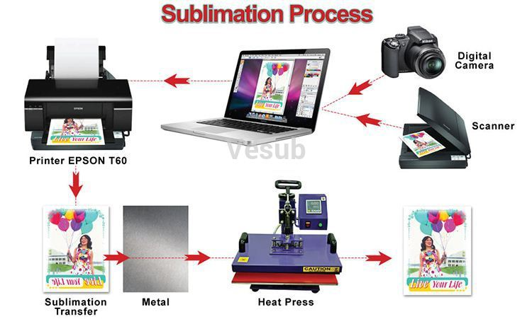 Best Wholesale Prices Semi Automatic Heat Press Transfer T Shirt ...