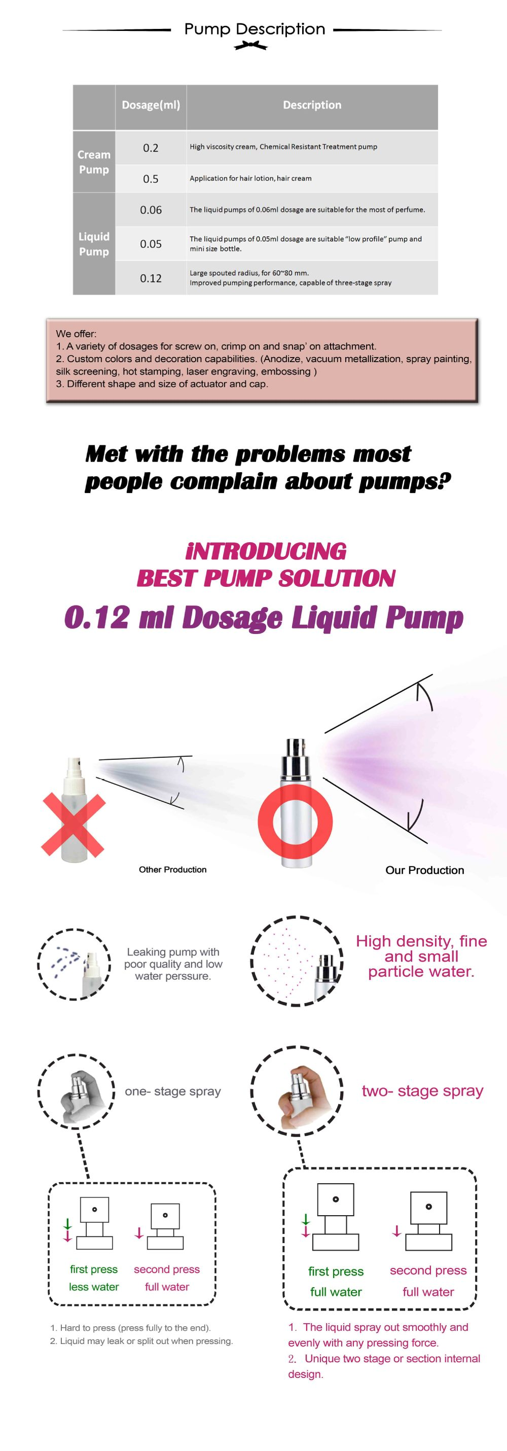 Practical product launch gradient purple durable glass perfume pump spray