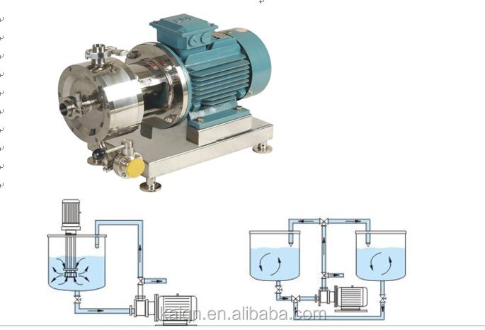 SS316L Sanitary Milk Juicer high shear inline homogenizer pump