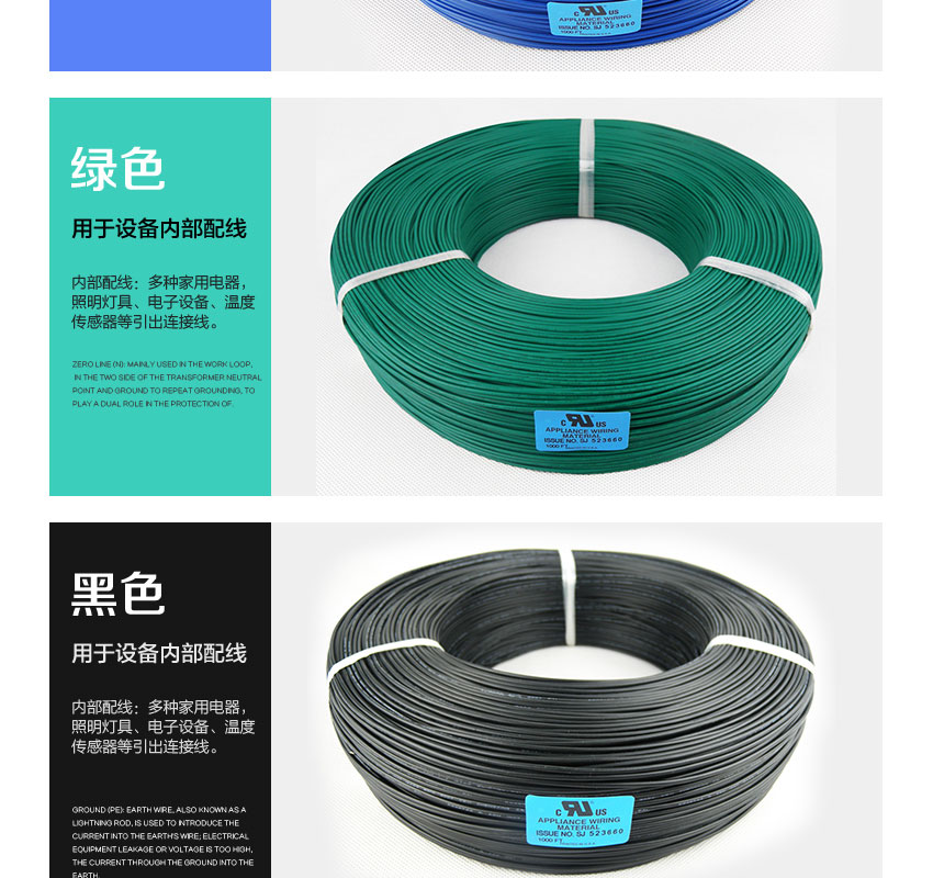 Wire White 20awg, Wire White 20awg Suppliers and Manufacturers at ...
