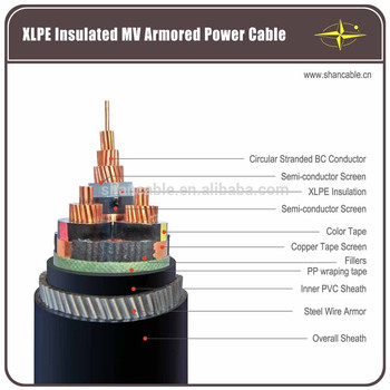 Armoured Underground Power Cable Xlpe 11kv 240 Sq Mm Power